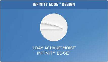 1-DAY ACUVUE® MOIST Contact Lenses with INFINITY EDGE™ design to fit the contour of the eye seamlessly.